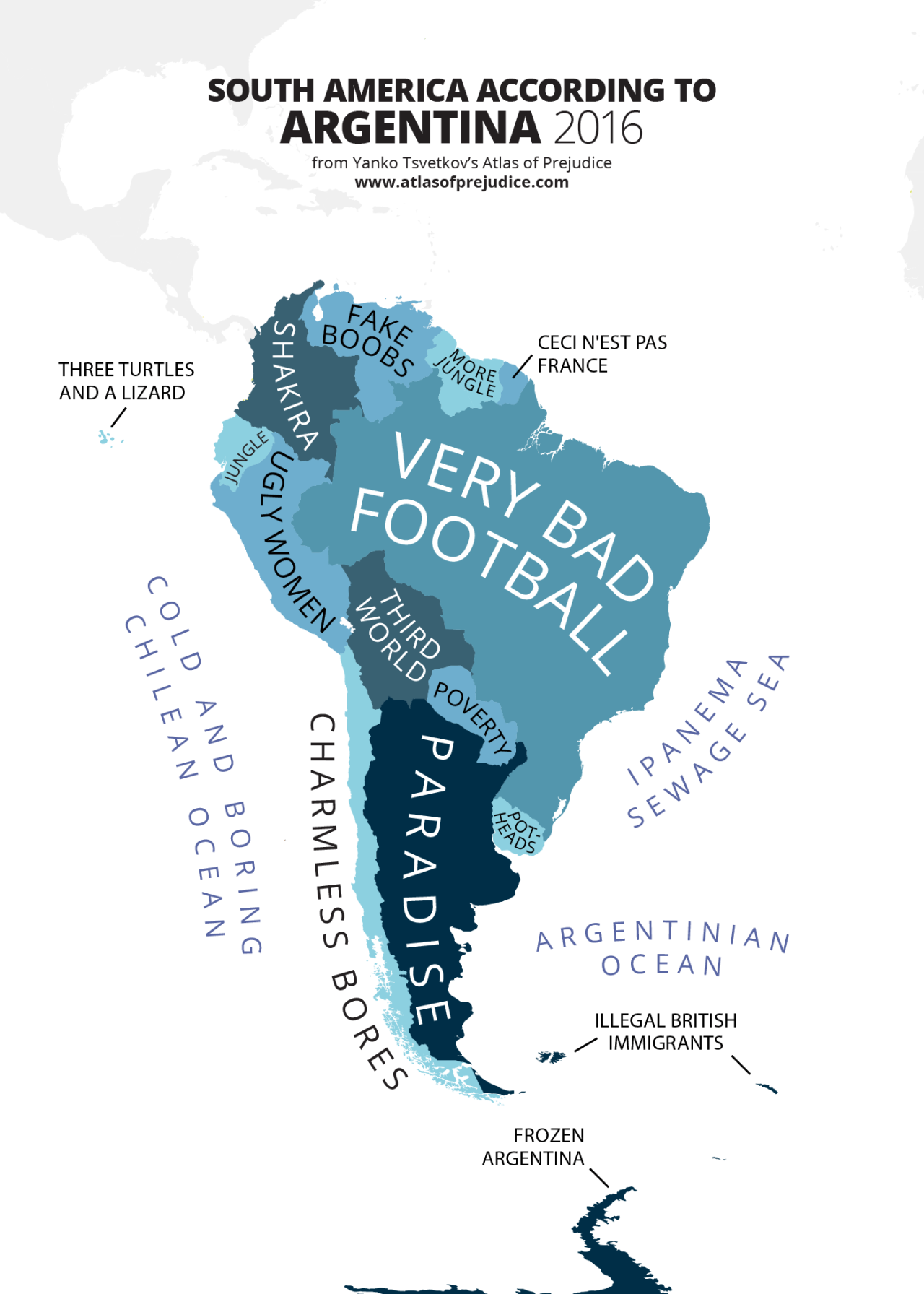 stereotypes of argentina