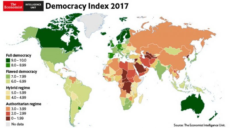 Democracy Index 2017