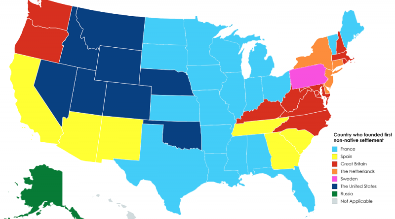 Settelments in the United States