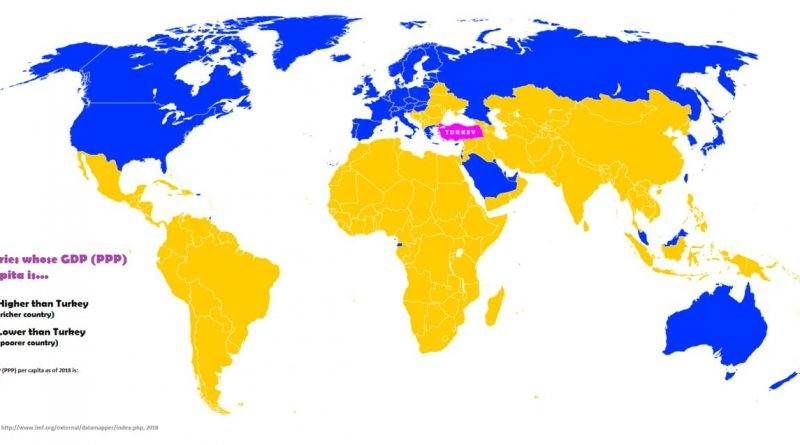 World countries richer and poorer than Turkey