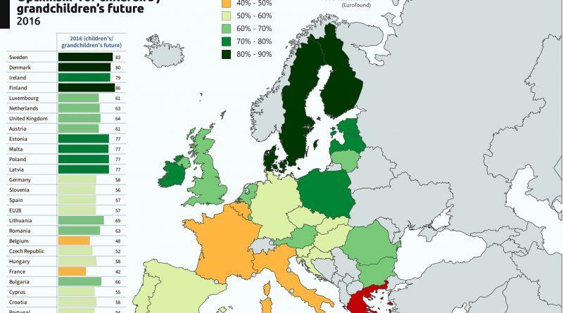 Childrens future in Europe