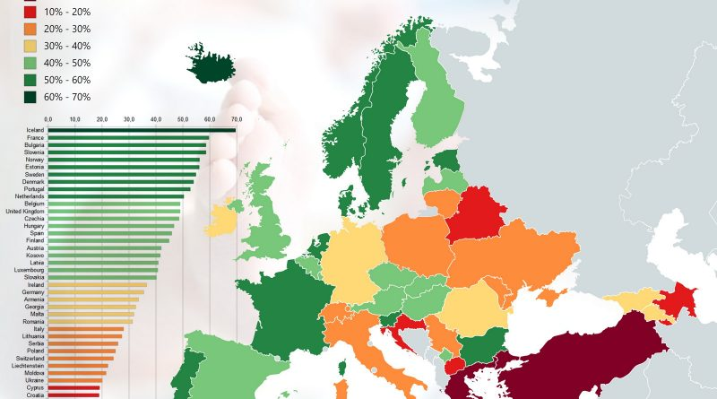 Europe: Proportion of births outside marriage