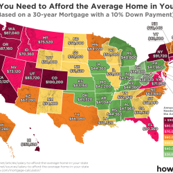 Salary you need to afford the average home in your state (2018)