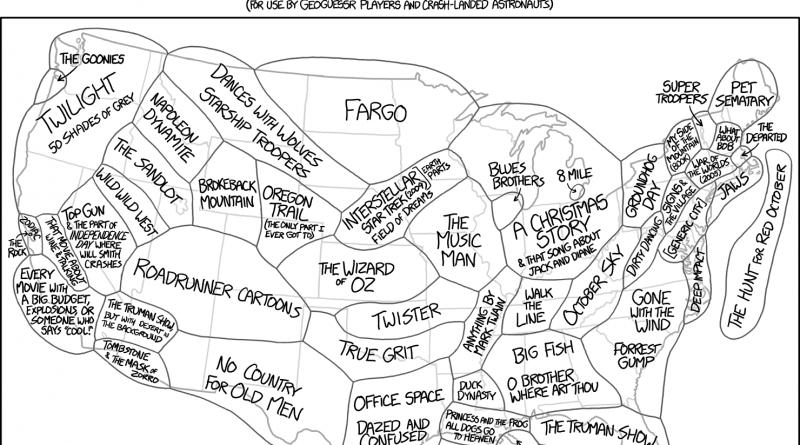 Scenery cheat sheet in the U.S.