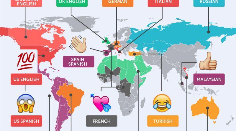 Most Used Emoji's Around the World