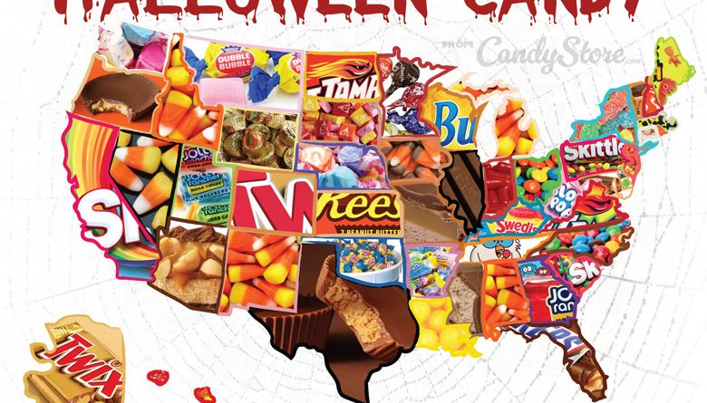 Most popular candy in the United States