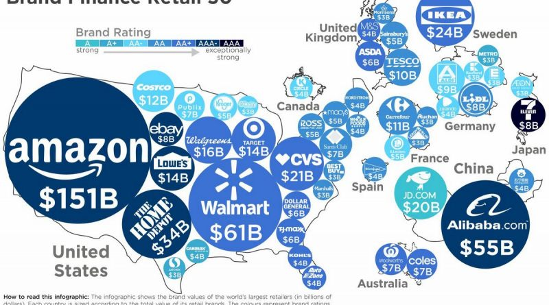 The Monetary Value Of The 50 Biggest Retail Brands Worldwide