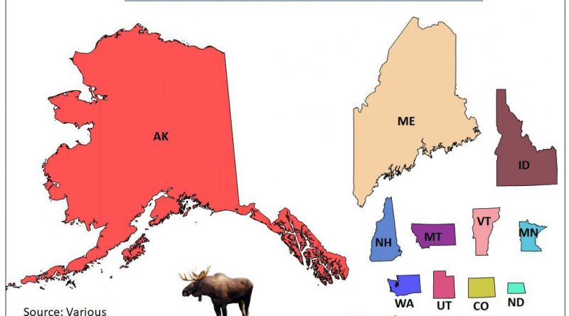 The states scaled by moos population