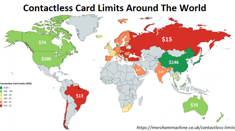 Contactless Card Limits Around The World