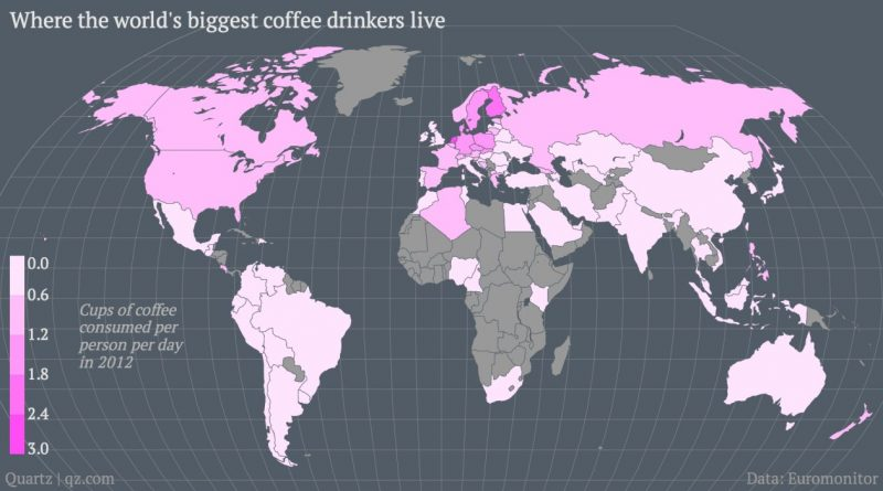 The world's biggest coffee drinking nations