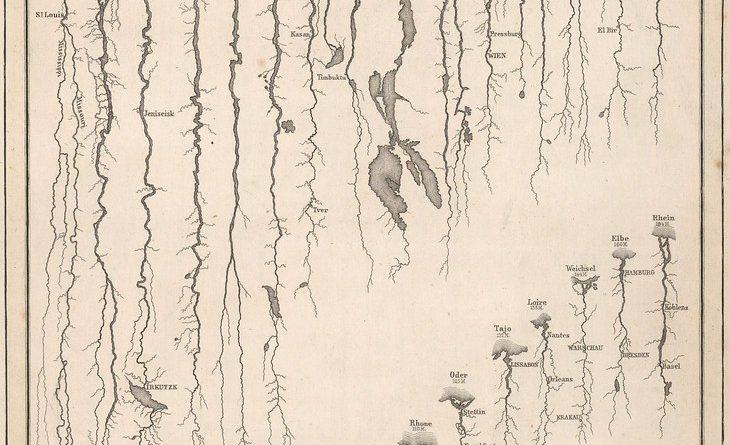 Longest rivers (Old map)