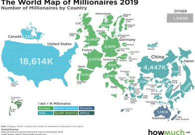Millionaires in the world