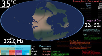 The History Of The Earth From Formation To Present Day