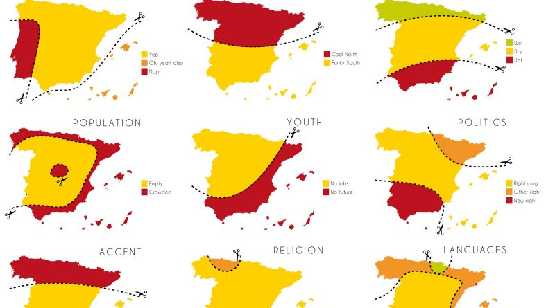 Ways to divide Spain