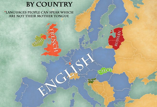 English language in EuropeThe most broadly spoken mother language in Europe is Russian, with 135 million of it's 170 million speakers. The second most broadly spoken mother language in Europe is German. English is the most broadly spoken foreign language throughout Europe