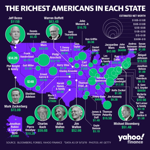 The Richest Person in Every US State (2019)