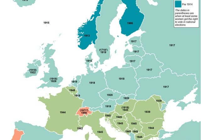 Voting rights in Europe