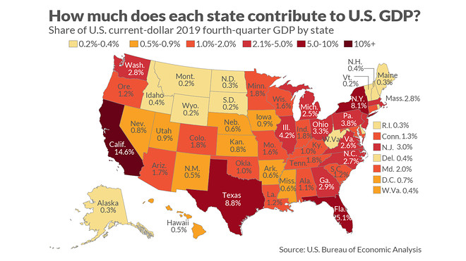 How much each state contributes to U.S. GDP, 2019