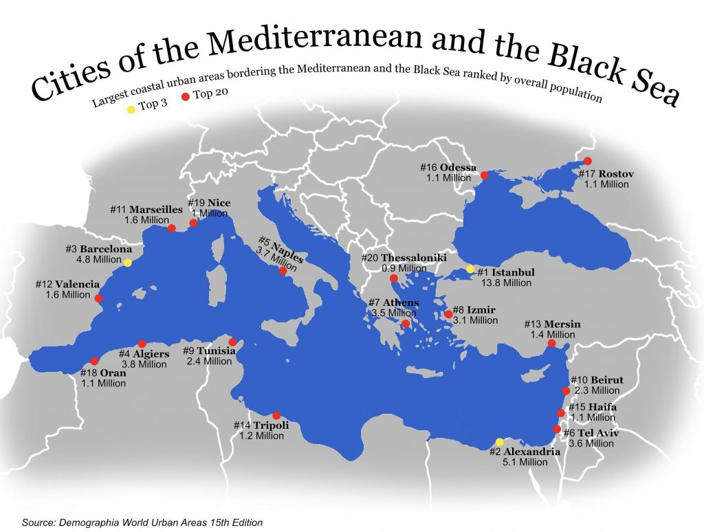 Cities of the Mediterranean Sea