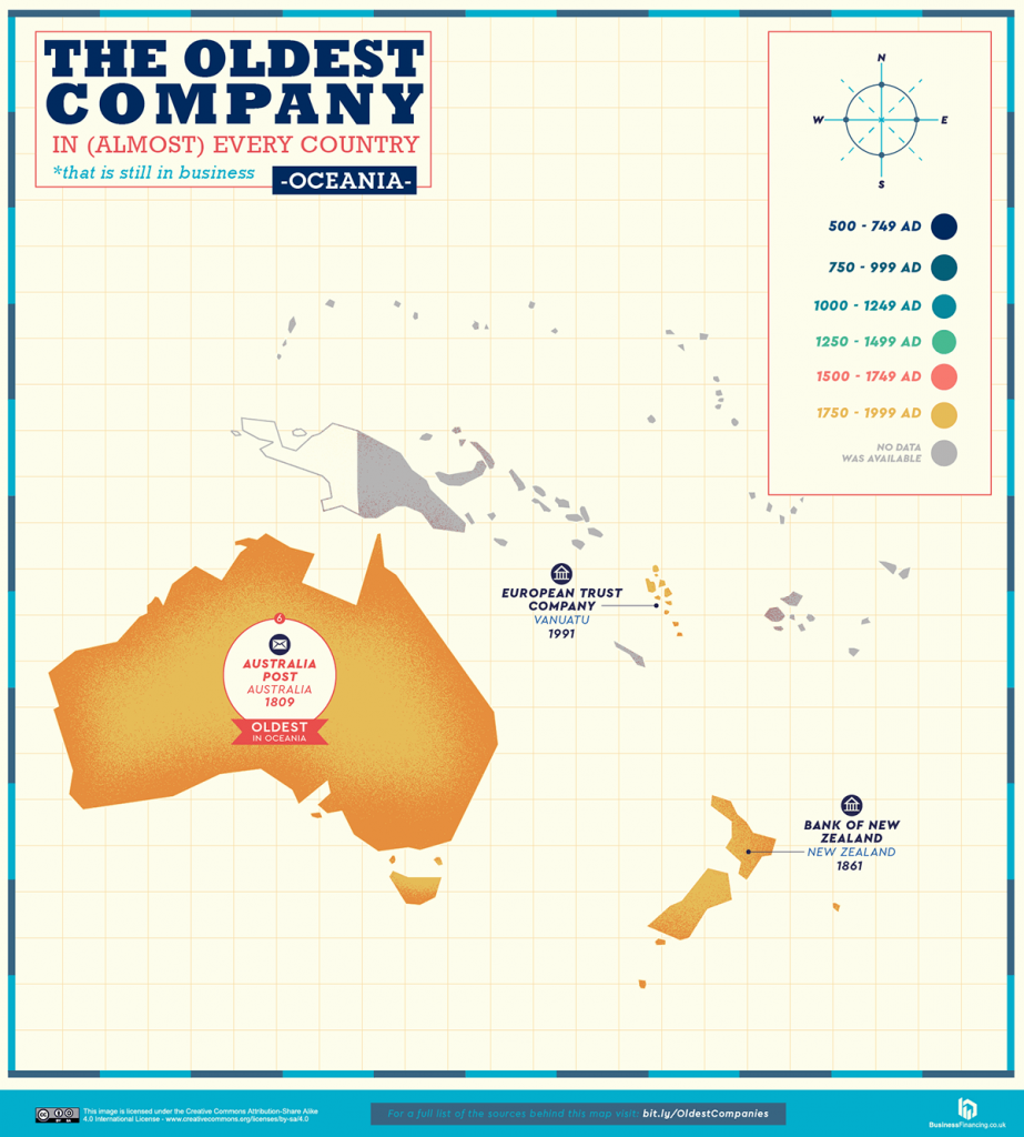 The oldest companies in Oceania