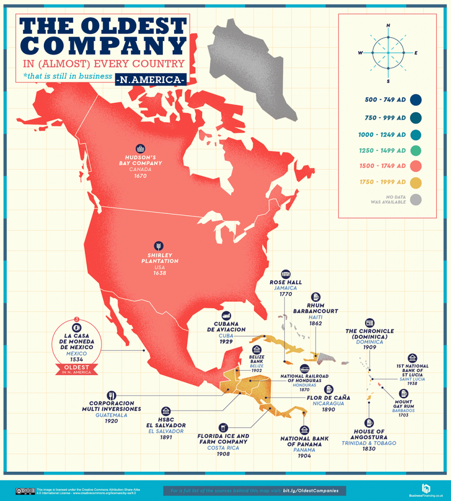 The oldest companies in Northern and Central America