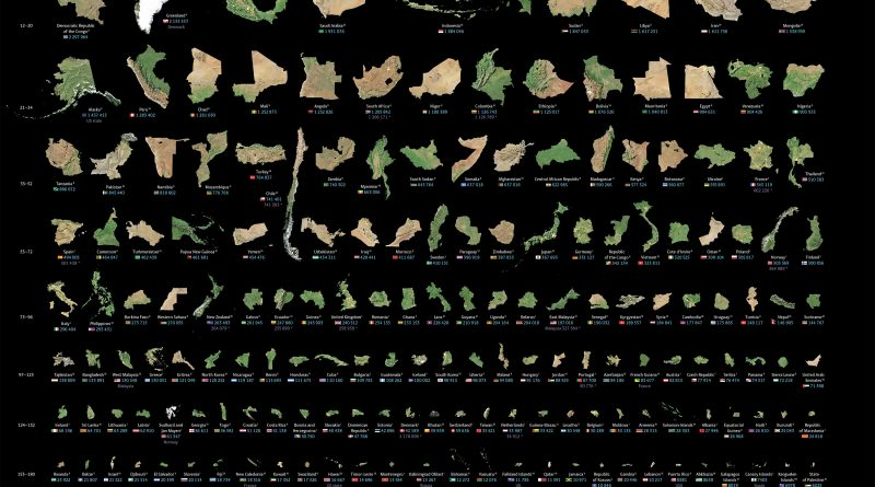 The largest to smallest landmasses in the world mapped