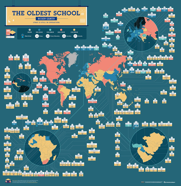 Map of the oldest school in every country