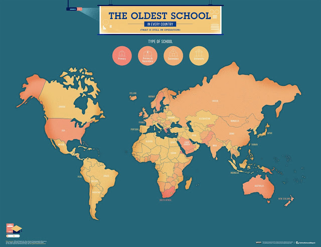 Map of the oldest school by type