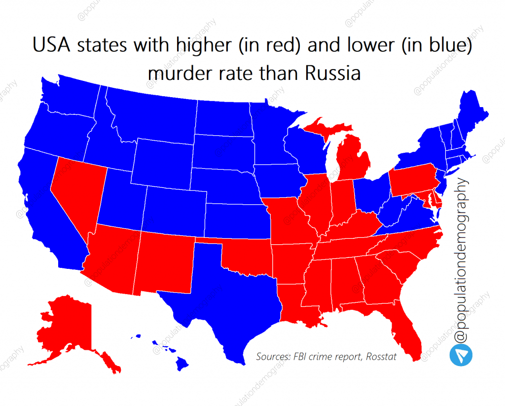 Murder rate in the U.S. and Russia.