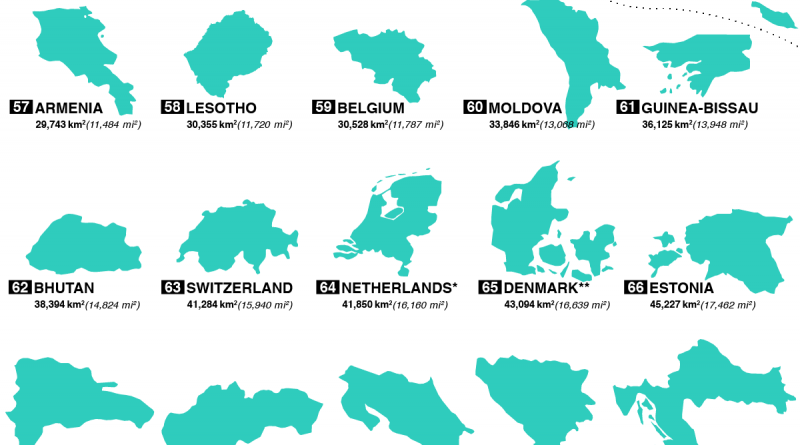 Top 100 smallest countries in the world