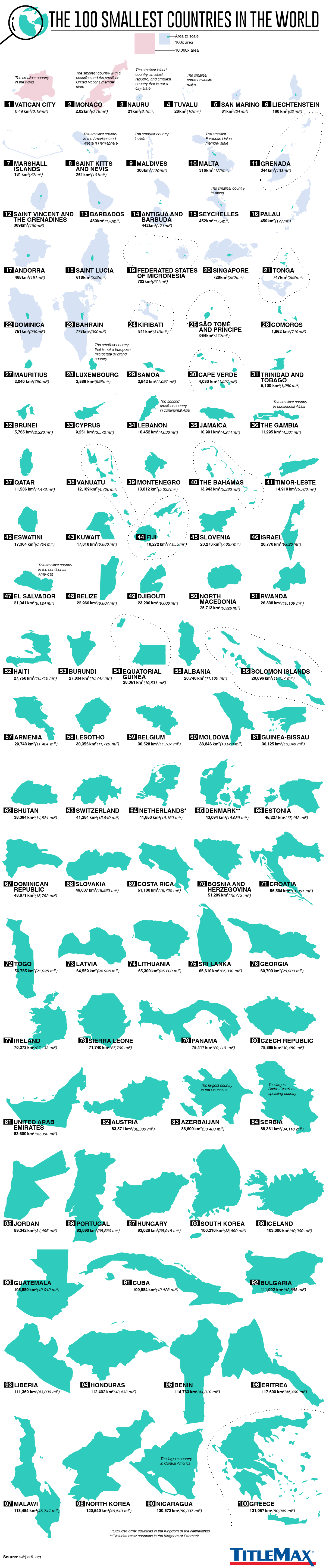 Map of the 100 Smallest Countries