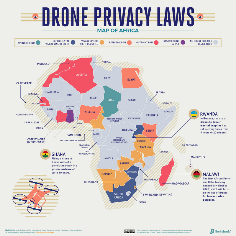 Map of Drone Privacy Laws Around Africa