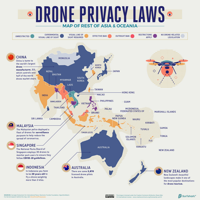 Map of Drone Privacy Laws Around East Asia and Oceania