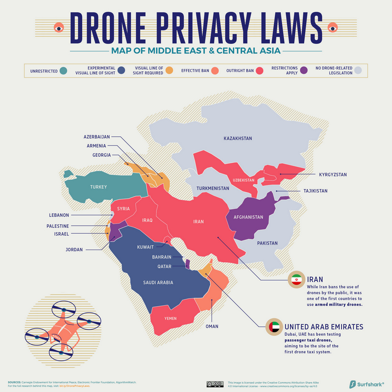 Map of Drone Privacy Laws Around Middle East and Central Asia