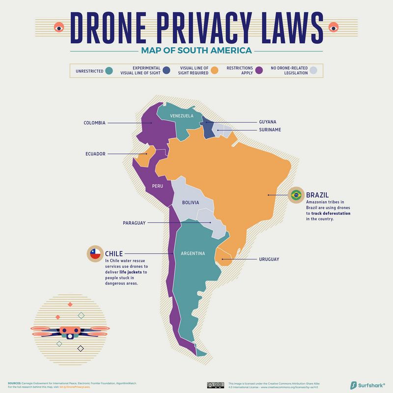 Map of Drone Privacy Laws Around South America