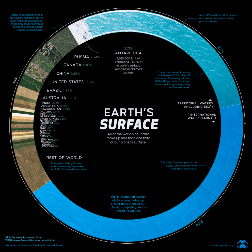 Earth's surface visualized