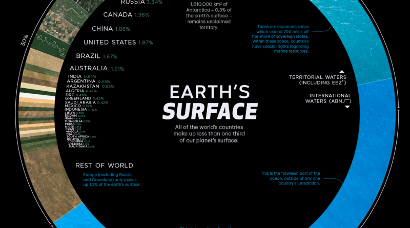 Earths Surface visualized