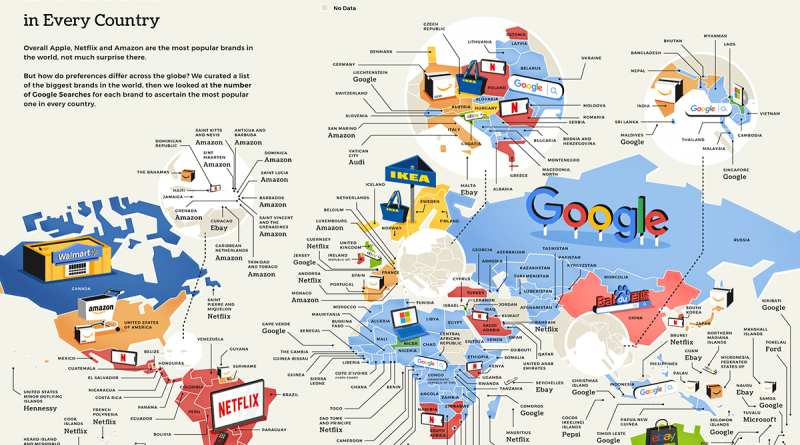The most popular brands by country