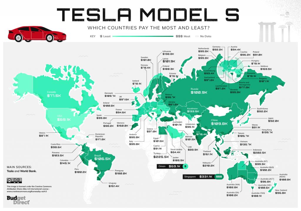 Map of Tesla Worldwide Index Model-S