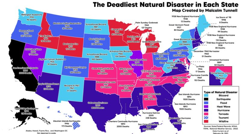 Deadlest natural disaster in the USA