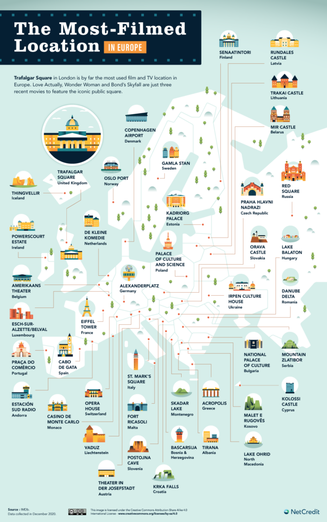 Map of the Most-Filmed Location in Europe