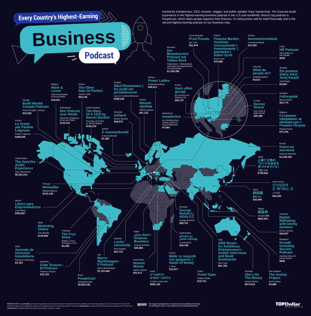 Every Country's Highest-Earning Business Podcast Mapped