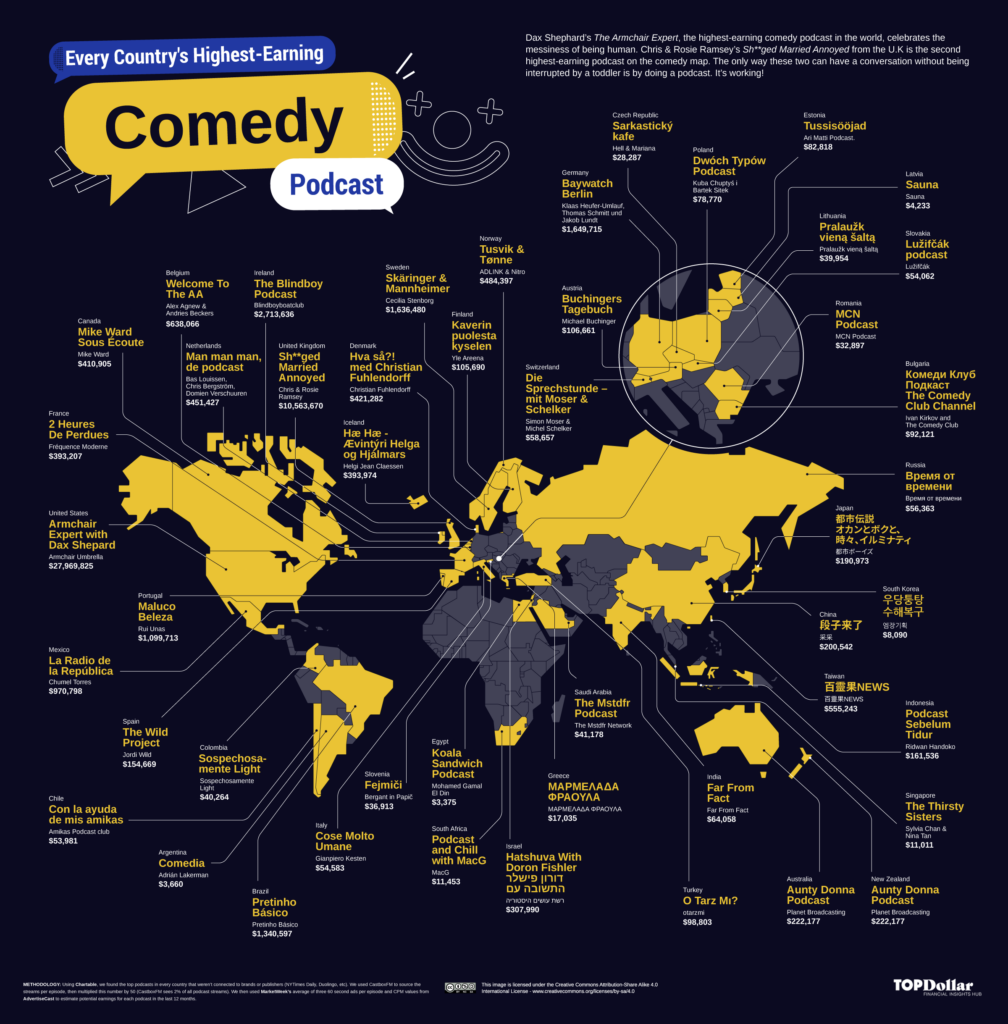 Every Country's Highest-Earning Comedy Podcast Mapped