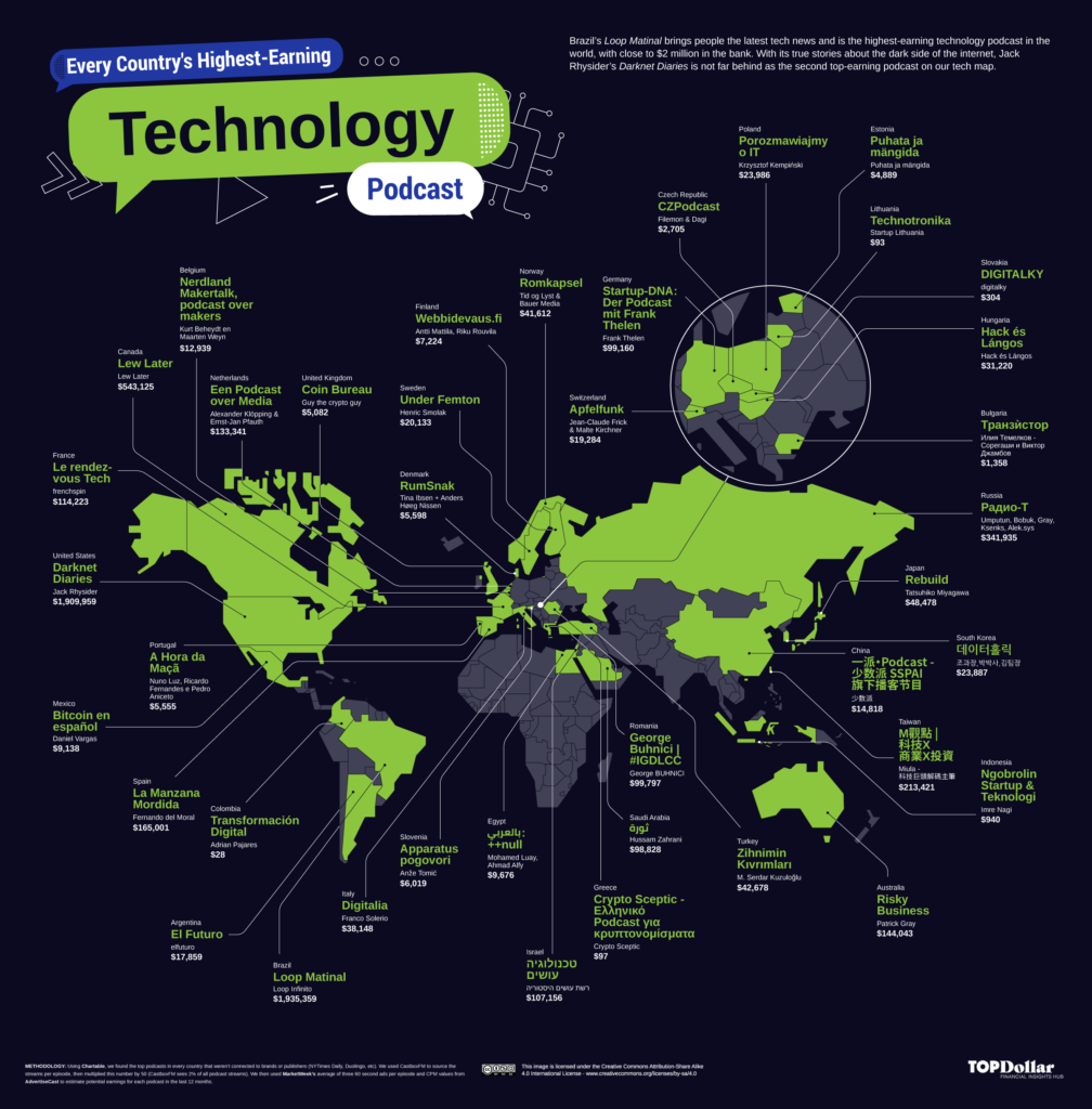 Every Country's Highest-Earning Technology Podcast Mapped