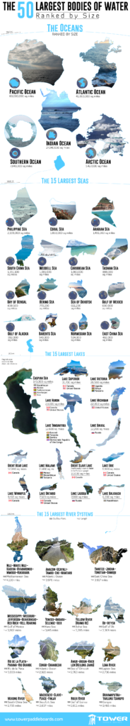 Fifty largest water bodies mapped
