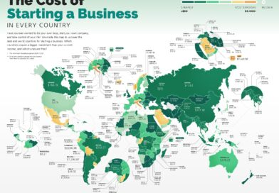 Cost of starting a business in every country