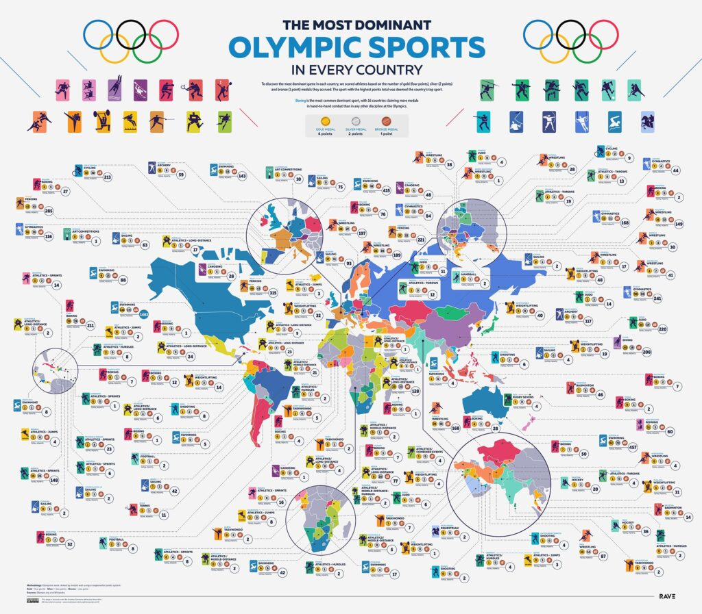 Map of the most dominant Olympic sports in every country