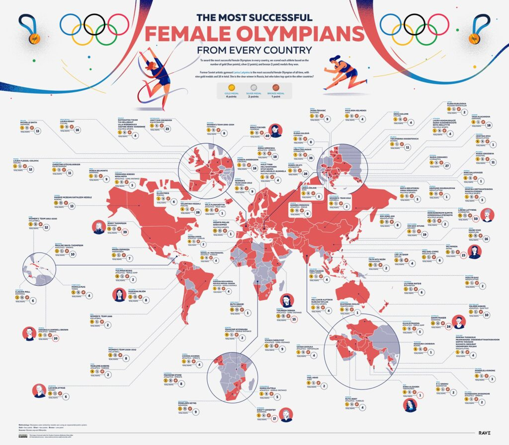 World Map of the Most Successful Female Olympians