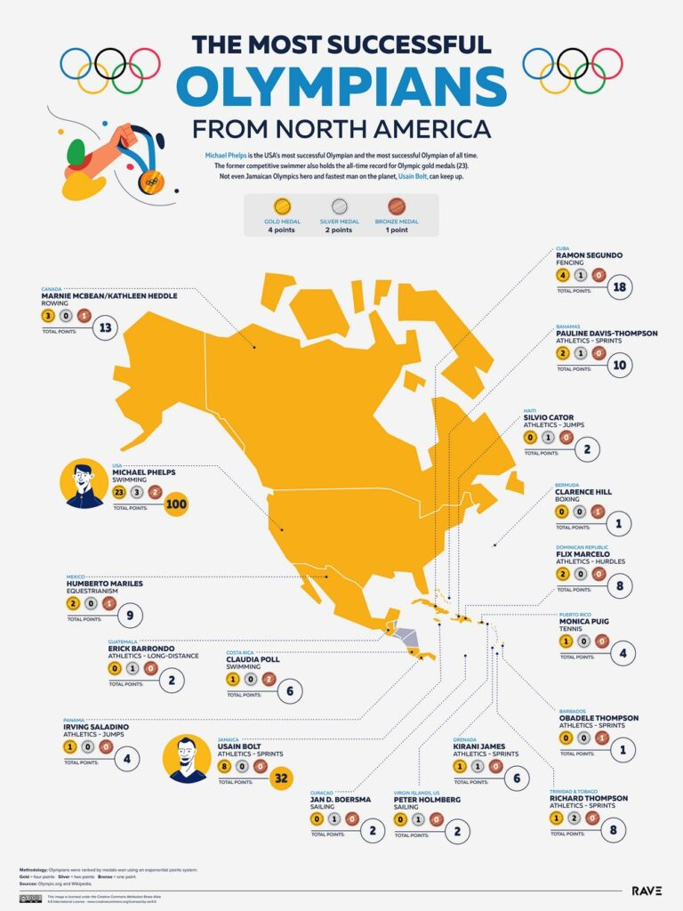 Map of the most successful Olympians from North America