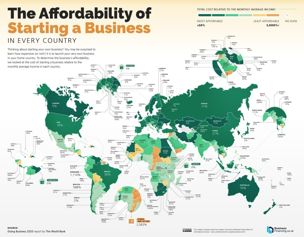 The cost of starting a Business in every country